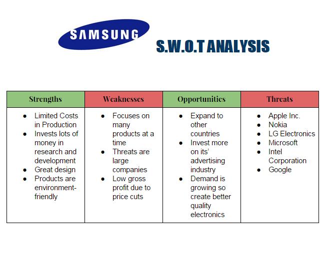 1 78 - Phân tích SWOT của Samsung 2019 - Cách Samsung phát triển không ngừng!