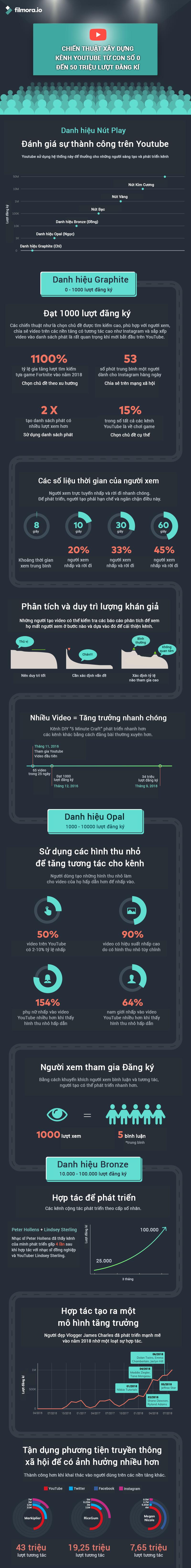 Đang tải Youtube-1.png…