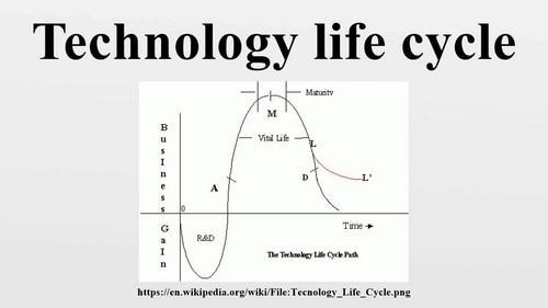 Vòng đời công nghệ - 2