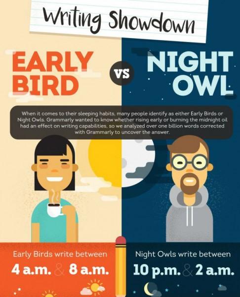 earlybird-nightowl-3