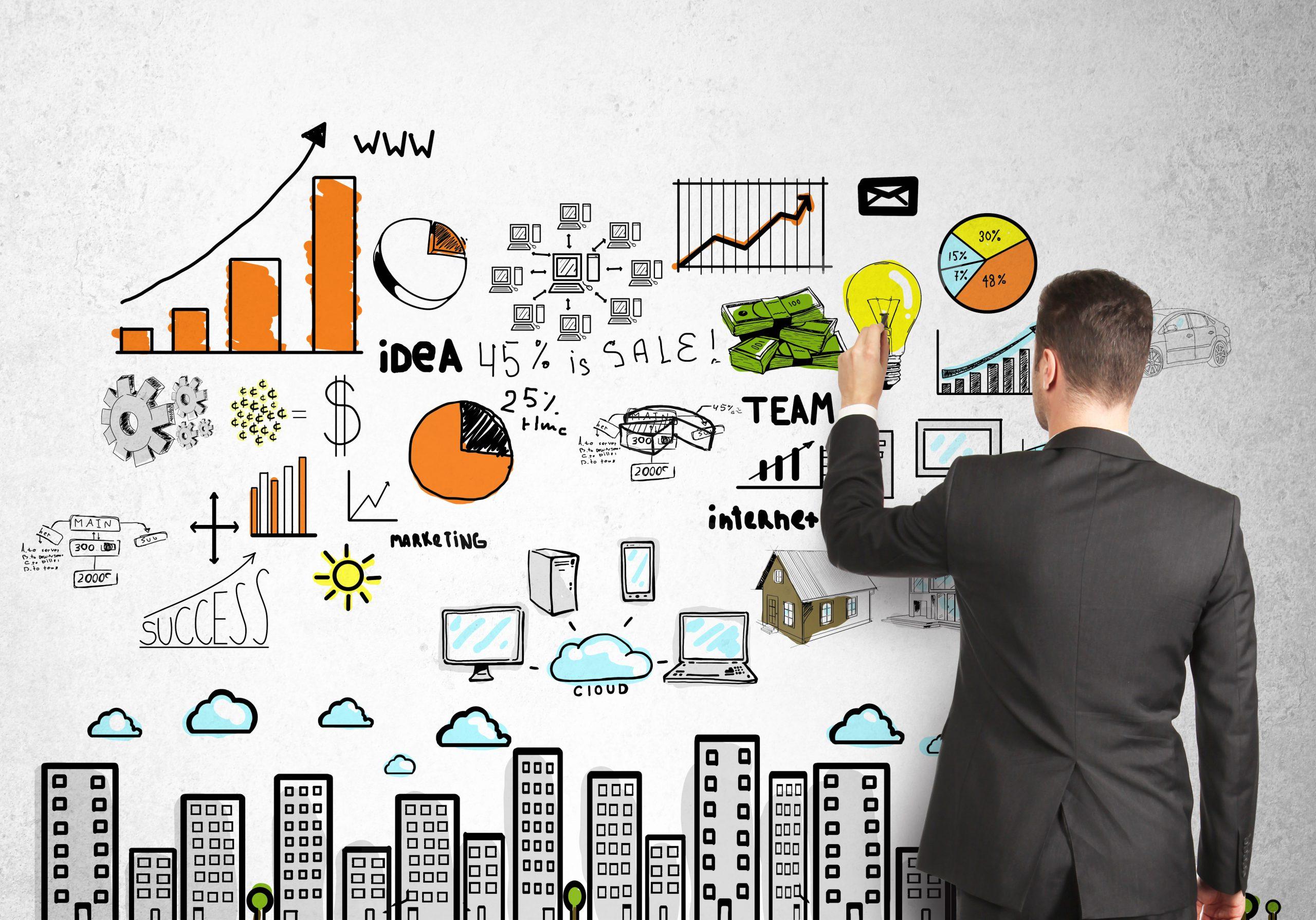 Tổng hợp tất cả các mô hình trong marketing dành cho doanh nghiệp ...