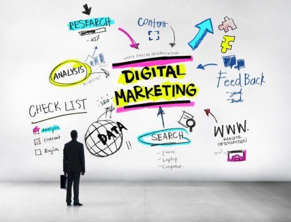 Marketing Cần Làm Những Gì 3