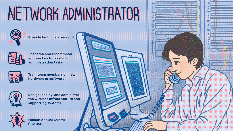 Khái niệm Network Administrator điều bạn cần biết